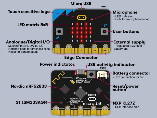 BBC micro:bit v2